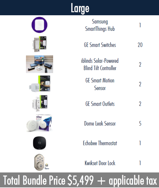 List of products in the large bundle. Contact IOn Technologies for details.